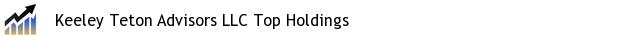 Keeley Teton Advisors LLC Top Holdings