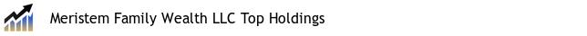 Meristem Family Wealth LLC Top Holdings