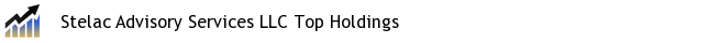 Stelac Advisory Services LLC Top Holdings